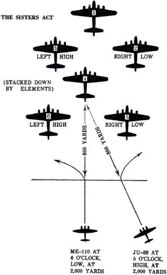 german fighter tactics